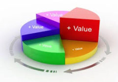 valuation - West Australian Business Brokers