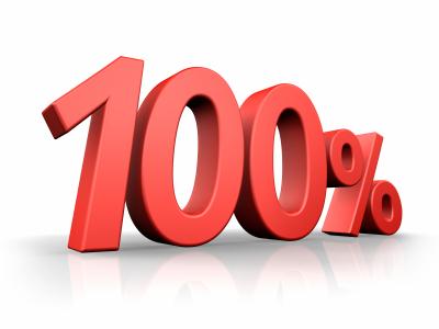 100% Return